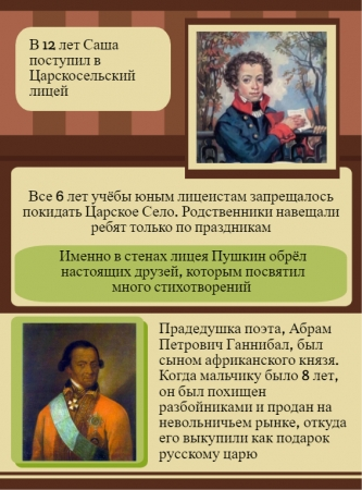 Детство великих. Александр Пушкин